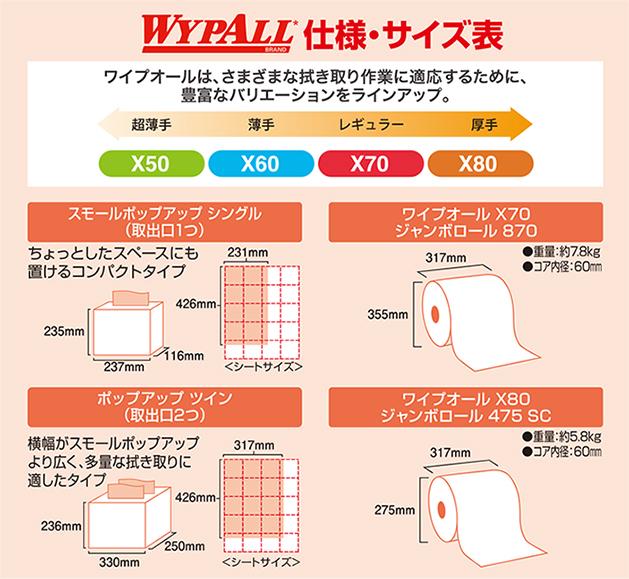 Wipeall X70十字形四折